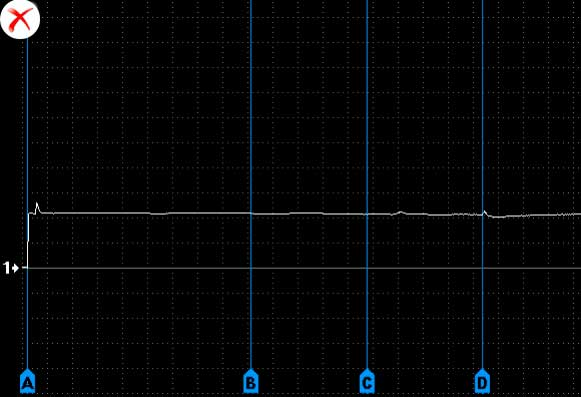 сигнал неработающего датчика кислорода