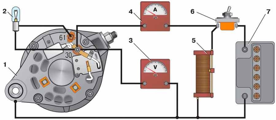 схема стенда для проверки генератора