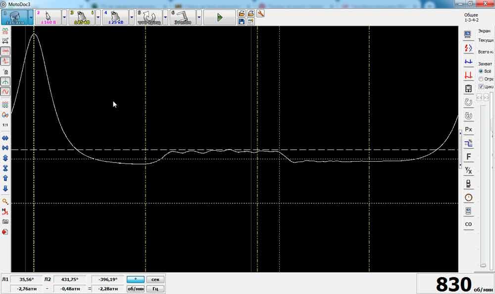 осциллограмма давления в цилиндре